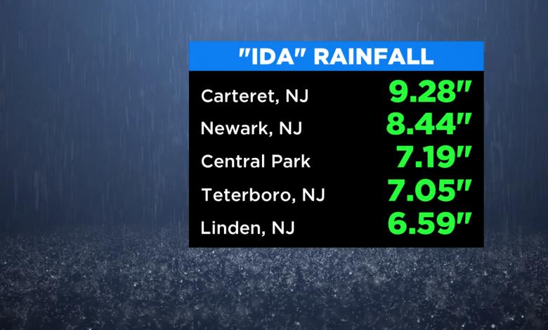 Nice Thursday After Ida Pulls Away – CBS New York